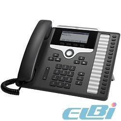 CISCO - IP телефония