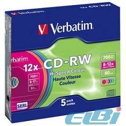 CD-RW диски